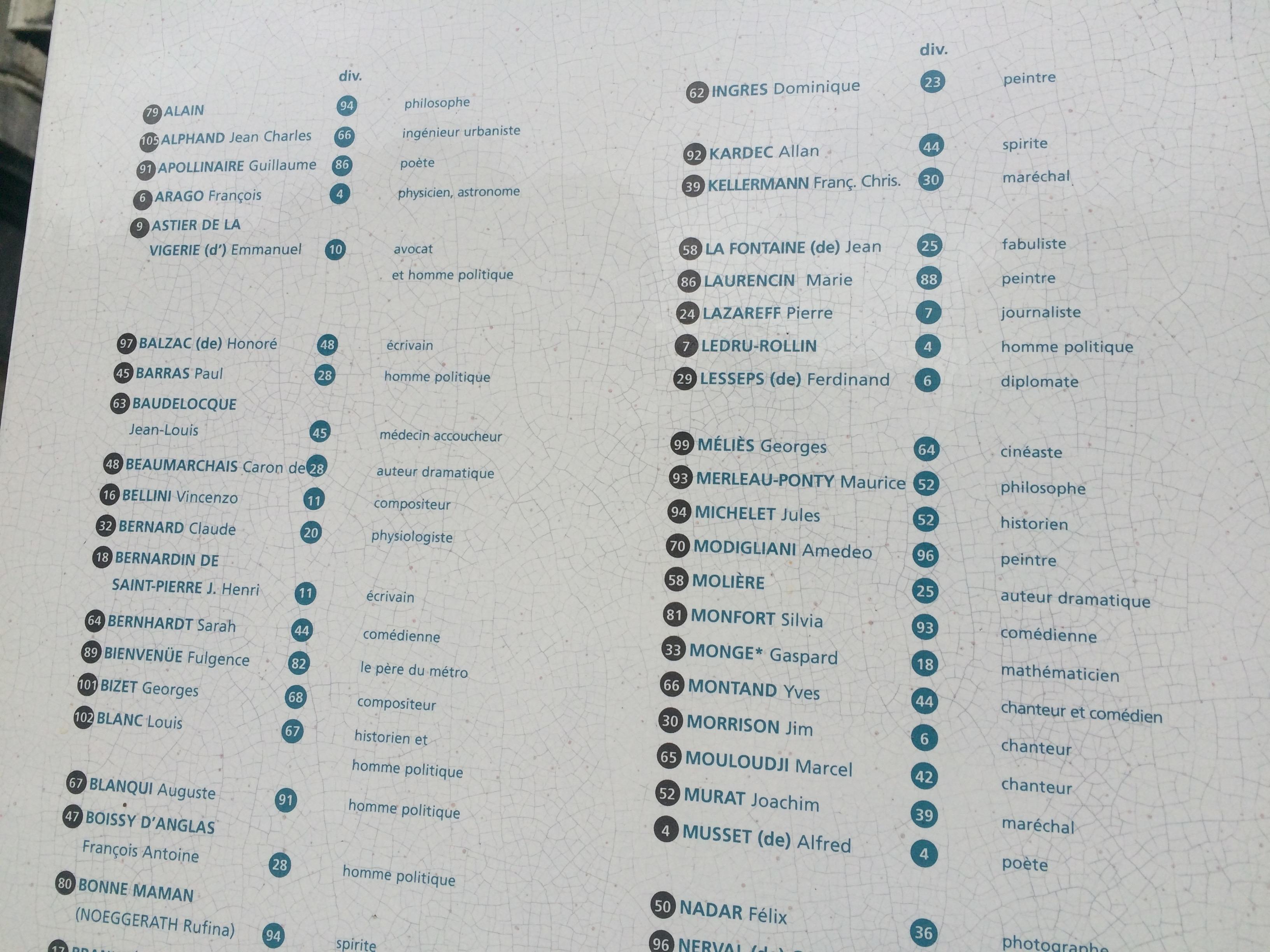 5033 lista nomes Père Lachaise - 1