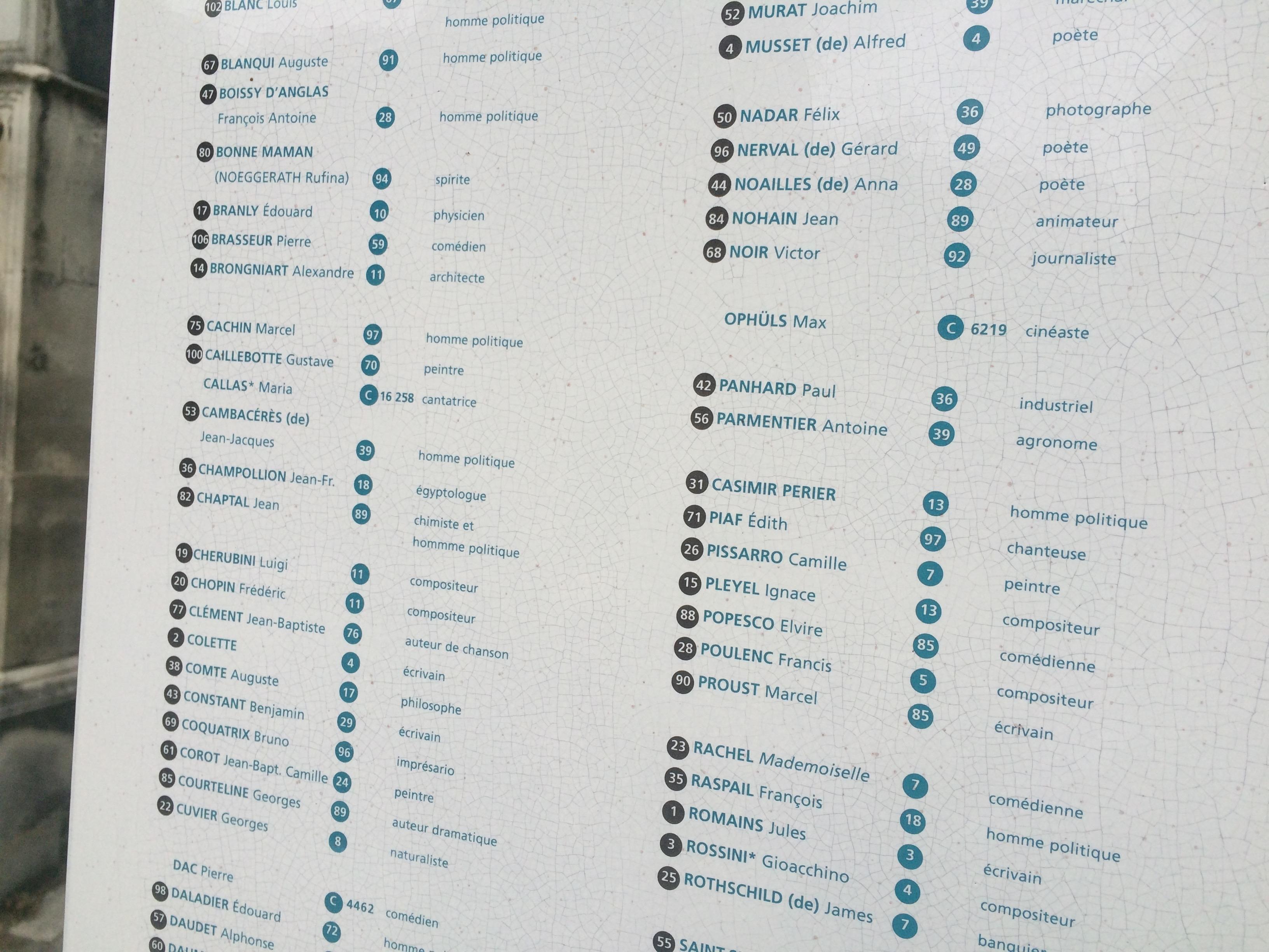 5034 lista nomes Père Lachaise - 1